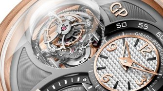 Tourbillon Tri-Axial Trends and style
