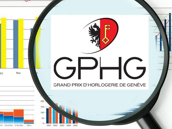 GPHG 2016 - Candidate watches – crunching the numbers