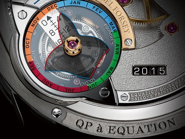 Greubel Forsey - The invention that will make you an equation-of-time fan
