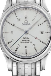 Co−Axial GMT